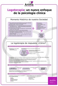 Anima-Logoterapia-Poster